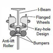 Beam Trolley For 300 Lb. Jib